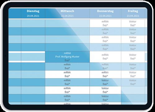 Bild Interne Ansichten für den schnellen Überblick - OTS - Das smarte Online-Terminvergabe-System